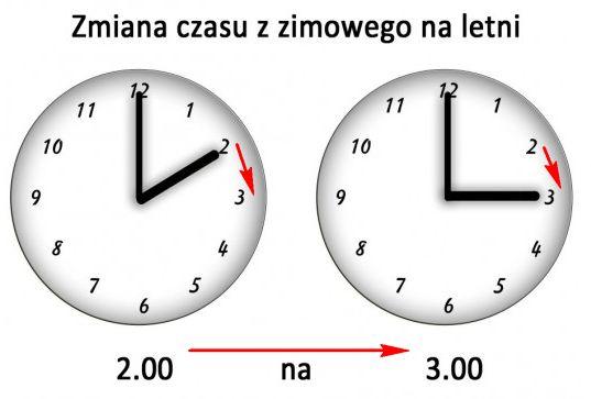 Pośpimy krócej… :(