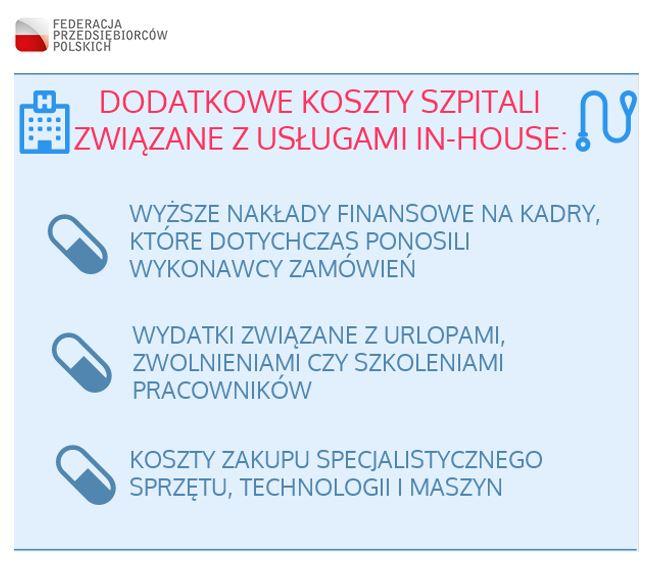 2016-11-03 FPP SZPITAL